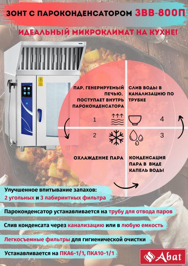 Зонт вытяжной встраиваемый ЗВВ-800П с пароконденсатором - преимущества